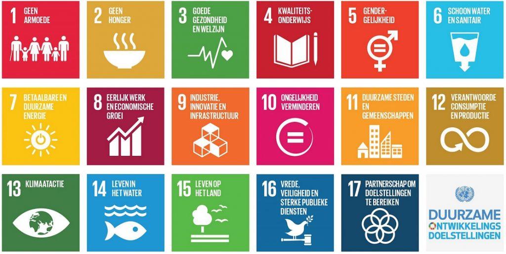 Alle 17 Global Goals die door de VN zijn samengesteld